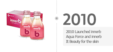 2010 2010 Launched innerb Aqua Force and innerb It Beauty for the skin