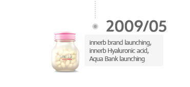 2009/05 innerb brand launching, innerb Hyaluronic acid, Aqua Bank launching