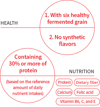 HEALTH - 1. With six healthy fermented grain 2. No synthetic flavors , NUTRITION - Containing 30% or more of protein(based on the reference amount of daily nutrient intakes) (Protein, Dietary fiber, Calcium, Folic acid, Vitamin B6, C & E)